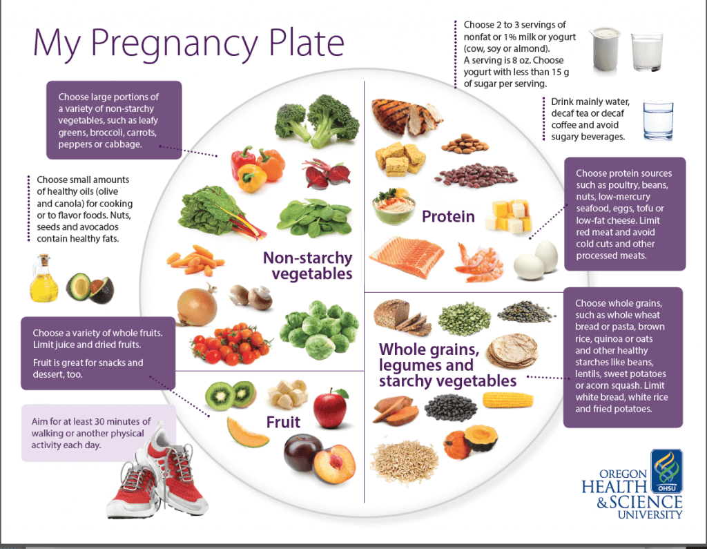 top 10 foods to include during pregnancy and after